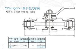 YZ9-1卡套式球阀